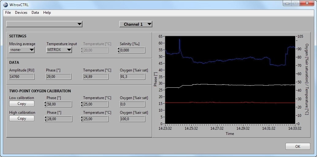 WitroxCTRL version 1 oxygen and temperature control software